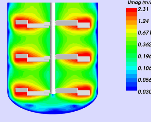 Computational Fluid Dynamics velocity contours plot with with ProQuip ProQuip Doubly Pitched Axial Impeller
