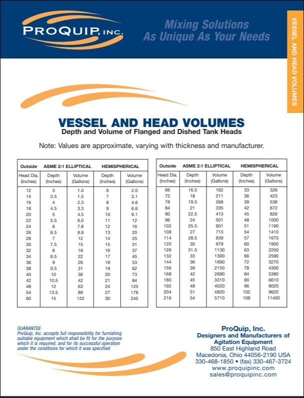 Image of Vessel and Head Volumes for Industrial Mixing Table